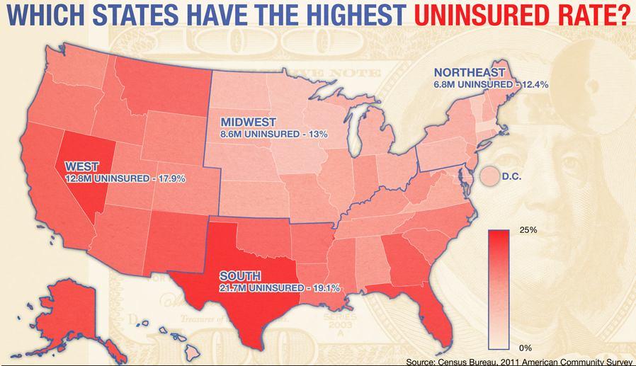 Uninsured Rates