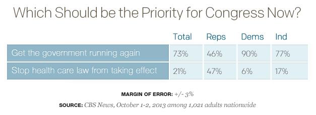 Slight Majority